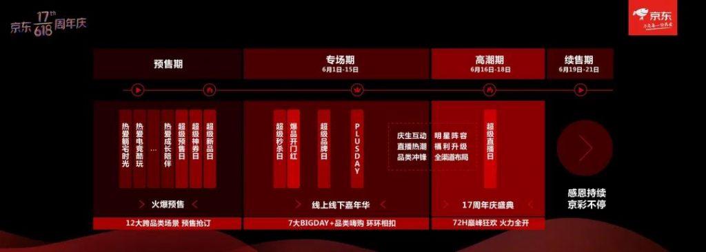 """020京东618百亿补贴、千亿优惠、百亿消费券来袭!"""""""